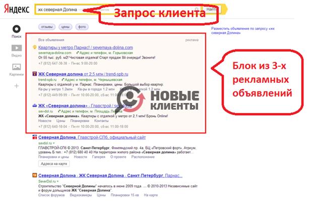Настройка объявления яндекс директ реклама на яндекс в омске